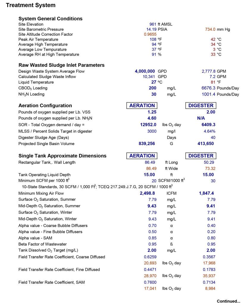 City of Copperas Cove TX Aeration Comparison Sample.xls