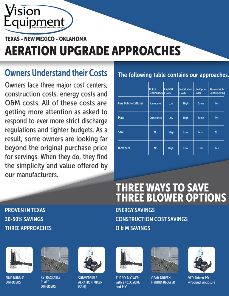 Aeration-Upgrade-Approach-1